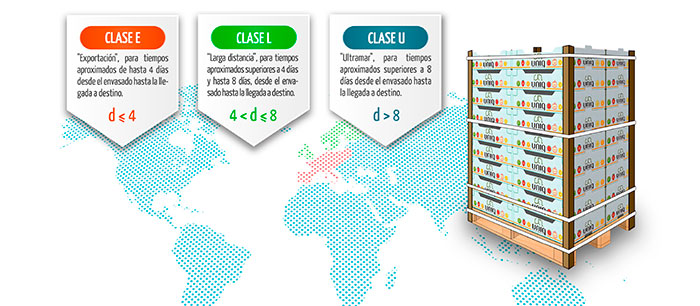 ¿Qué es el sello de calidad UNIQ para cajas de cartón?