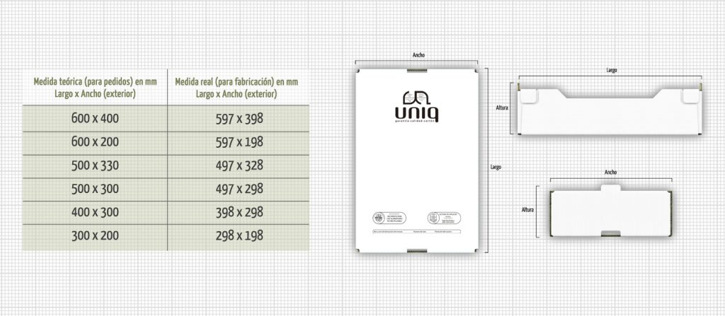 UNIQ, el sello de calidad agrícola de AFCO
