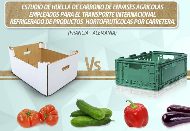 Cartón Ondulado vs. Plástico Reutilizable ¿Cuál es mejor?