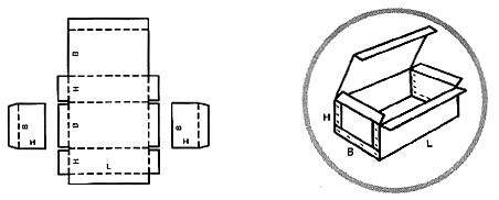 Cartonajes modelos FEFCO para cajas de cartón